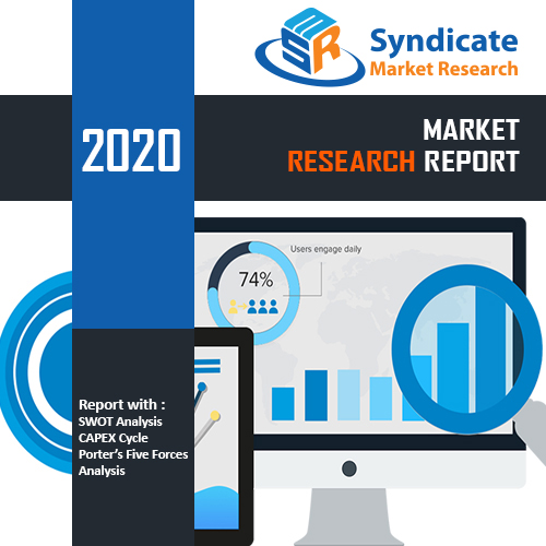 Syndicate Market Research