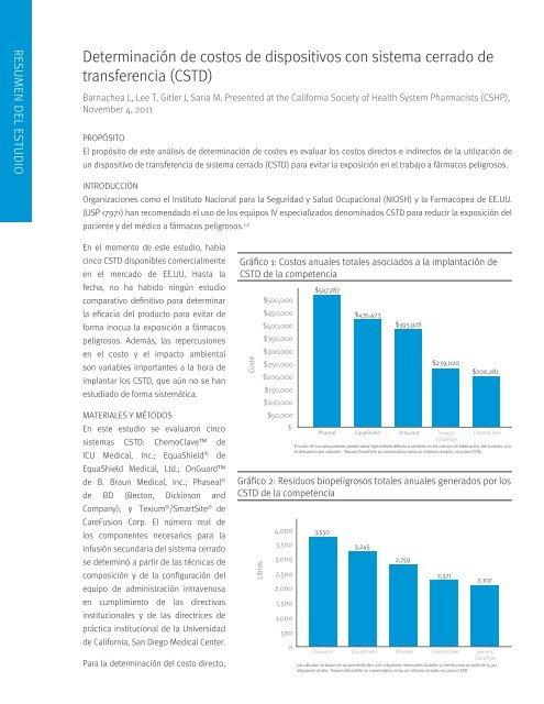 Global Dispositivo de transferencia de medicamentos de sistema cerrado CSTD Market