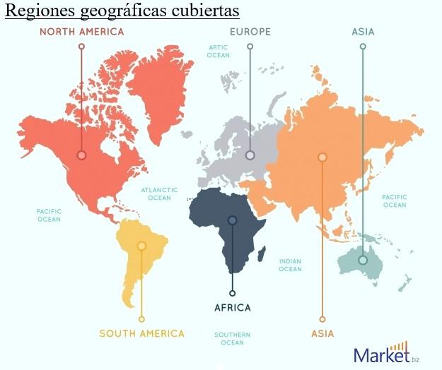 Global Expansor de plasma de polip ptido de gelatina Market