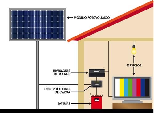 Global Sistema de almacenamiento de energ a de bater a para la red el ctrica Market