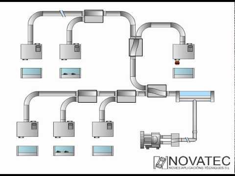 Global Sistemas de transporte de tubos neumáticos Análisis de crecimiento del mercado, pronósticos con coronavirus (COVID-19) Análisis de impacto hasta 2026 : Aerocom, Swisslog, Pevco, Air Link International, Air-log