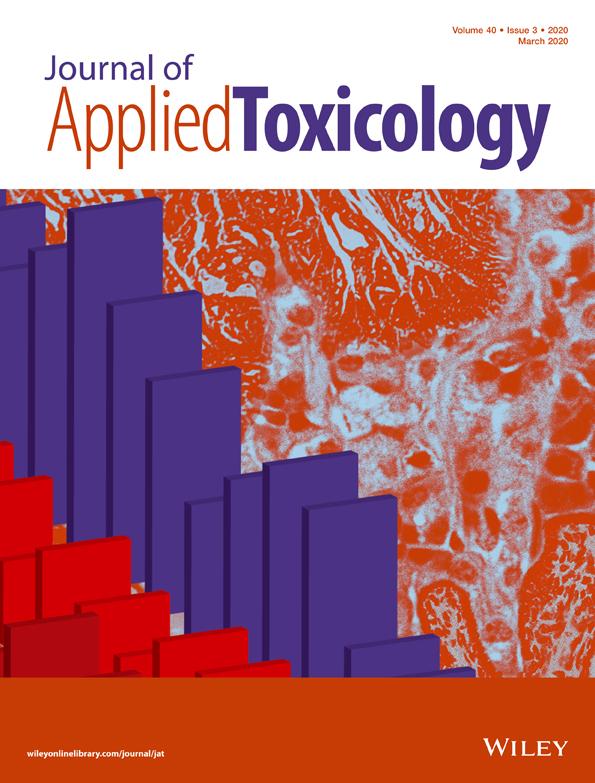 Global Toxicolog a in vivo Market