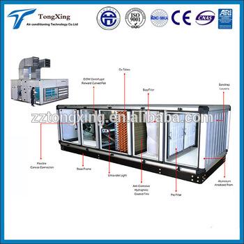Global Unidad de tratamiento de aire Ahu Market